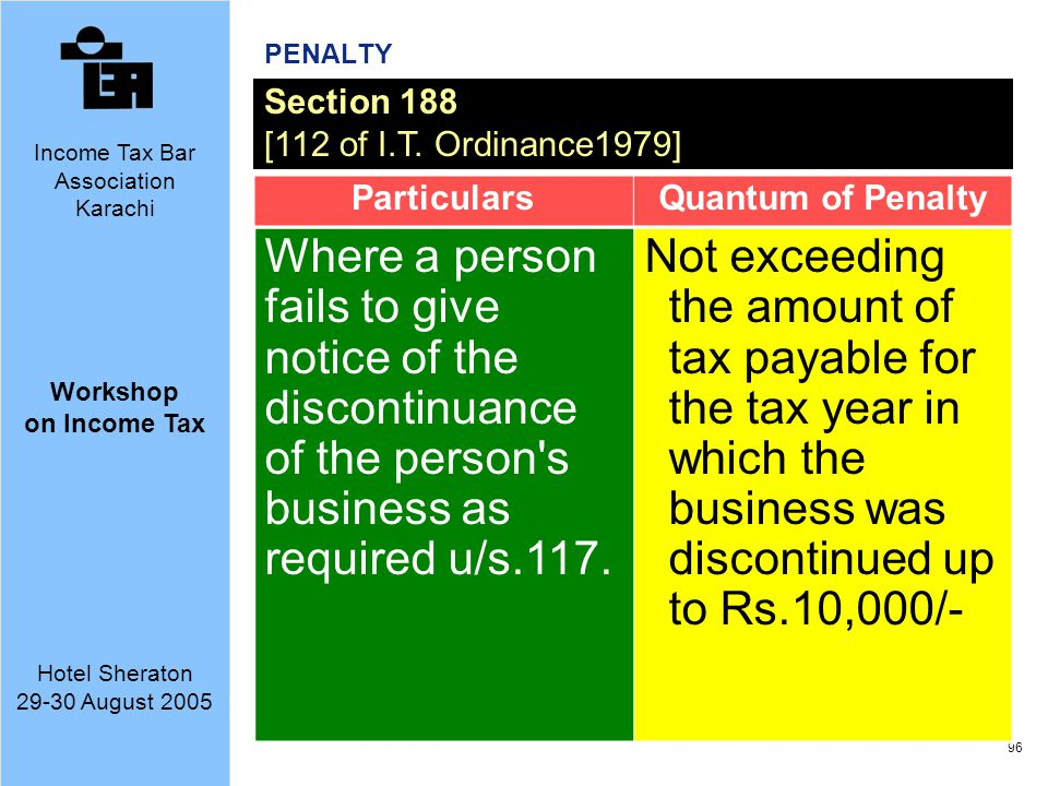 PENALTY Section 188. [112 of I.T. Ordinance1979] Particulars. Quantum of Penalty.